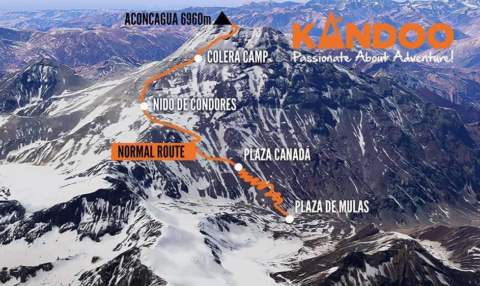 Aconcagua Route Map