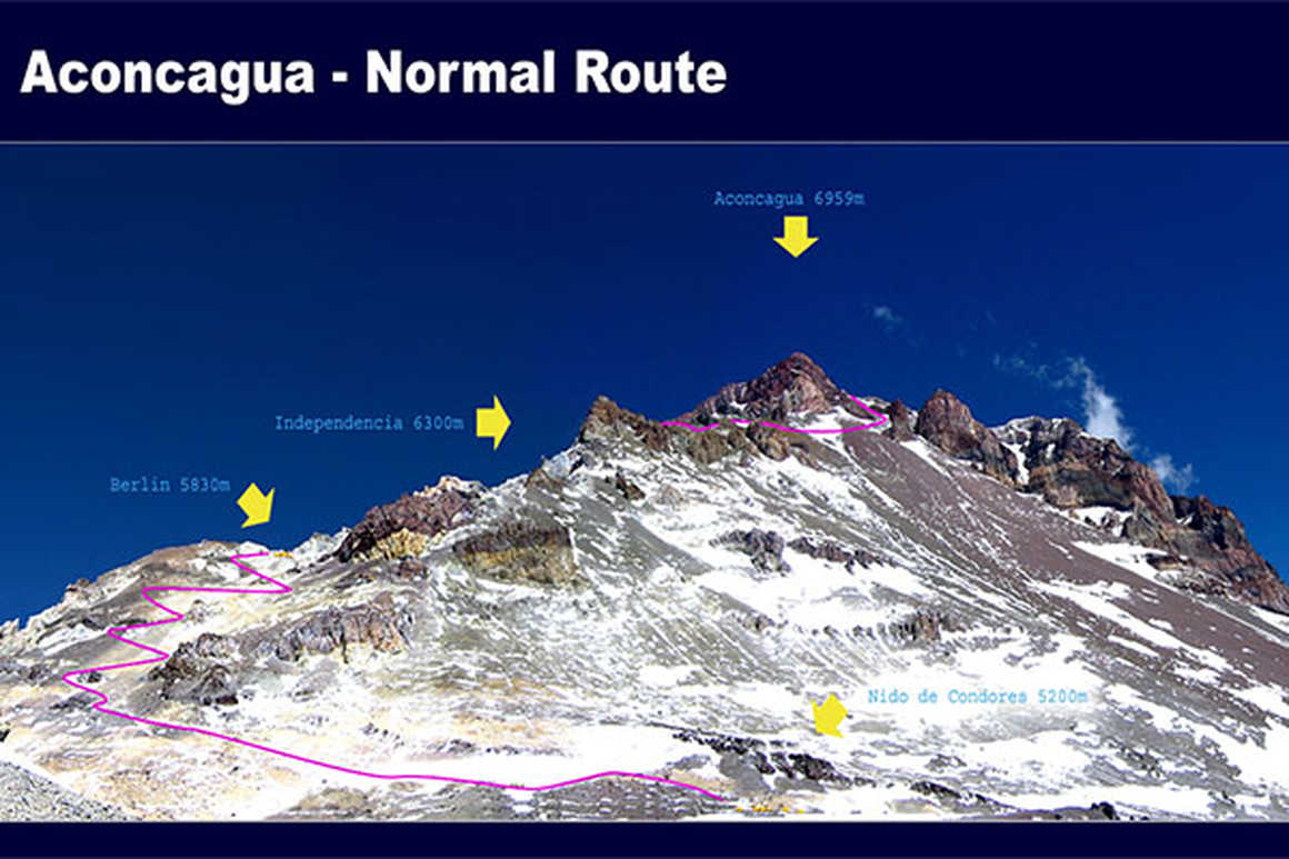 Map of Aconcagua normal route