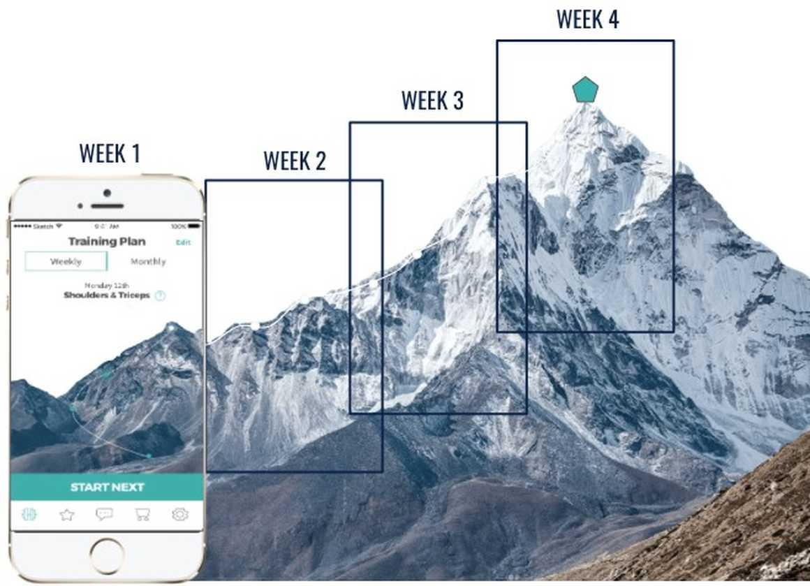 Mountain fitsmind image